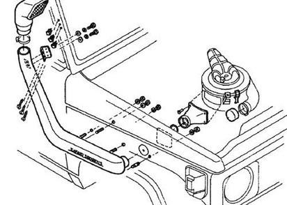 Safari-Snorkel Toyota J7 85-91 SS75HF nur 4,0lDiesel+Benziner